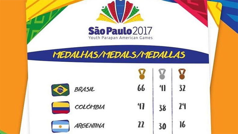Gran actuación en los Parapanamericanos Juveniles